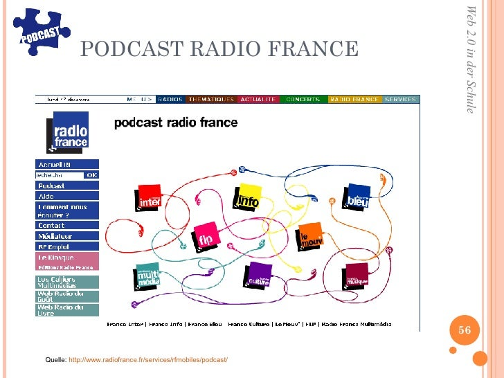 PODCAST RADIO FRANCE Quelle:  http://www.radiofrance.fr/services/rfmobiles/podcast/