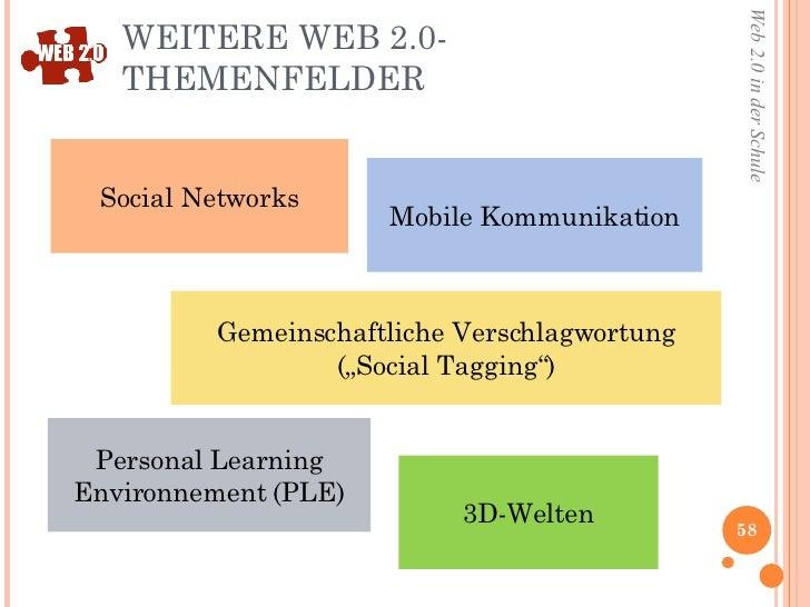 """WEITERE WEB 2.0-THEMENFELDER Social Networks Gemeinschaftliche Verschlagwortung (""""Social Tagging"""") Mobile Kommunikation Pe..."""