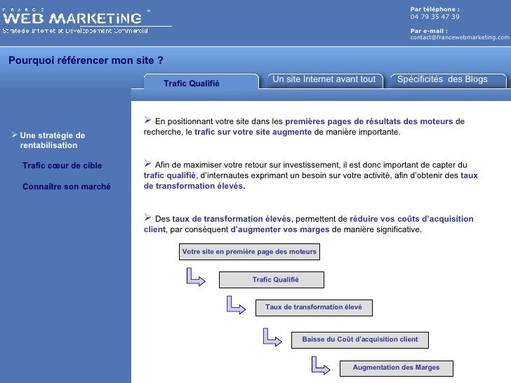 Par téléphone :   04 79 35 47 39 Par e-mail : [email_address] Trafic Qualifié Un site Internet avant tout <ul><li>Une stra...