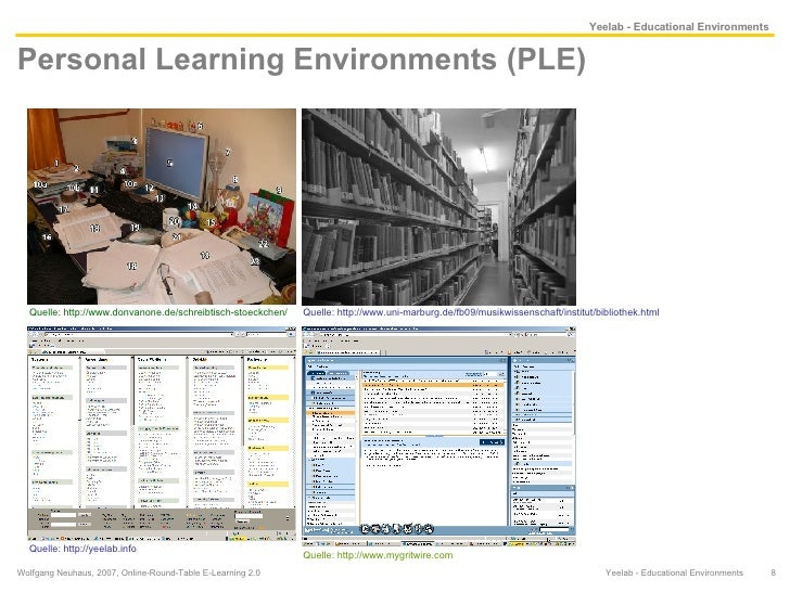 Personal Learning Environments (PLE) Wolfgang Neuhaus, 2007, Online-Round-Table E-Learning 2.0  Yeelab - Educational Envir...