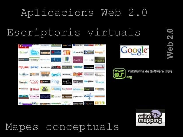 Aplicacions Web 2.0 Escriptoris virtuals Web2.0 Mapes conceptuals