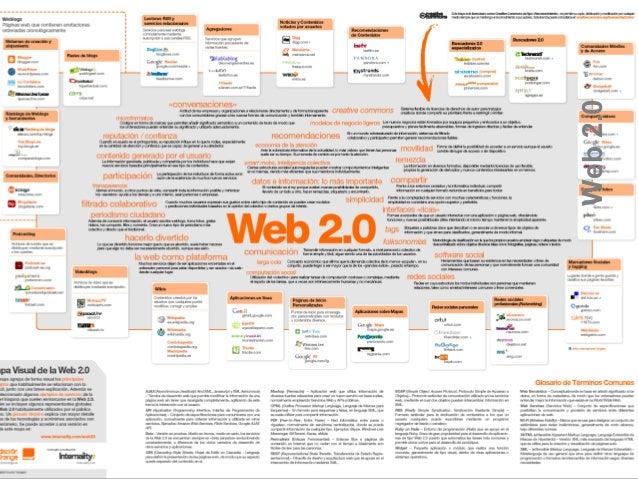 Internet i Educació: Els recursos Web2.0