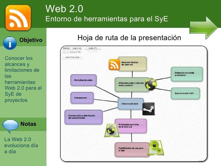 Web 2.0 Entorno de herramientas para el SyE Hoja de ruta de la presentación Objetivo Conocer los alcances y limitaciones d...