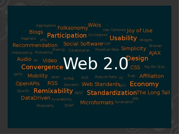 This is Web 3.0