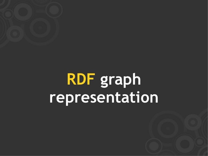 SPARQL is a query language for RDF data