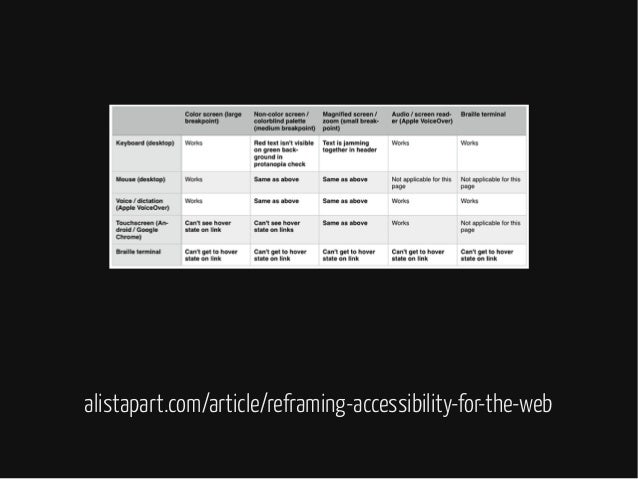 alistapart.com/article/reframing-accessibility-for-the-web
