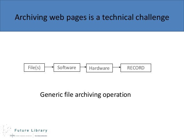 Archiving web pages is a technical challenge  File(s)  Software  Hardware  RECORD  Generic file archiving operation