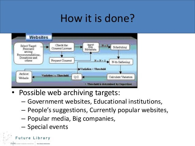How it is done?  • Possible web archiving targets: – – – –  Government websites, Educational institutions, People's sugges...