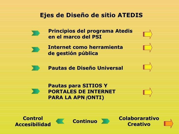 Ejes de Diseño de sitio ATEDIS Principios del programa Atedis en el marco del PSI Pautas de Diseño Universal  Pautas para ...
