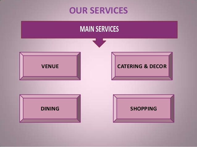 Business plan web based wedding services 6 catering decor junglespirit Image collections