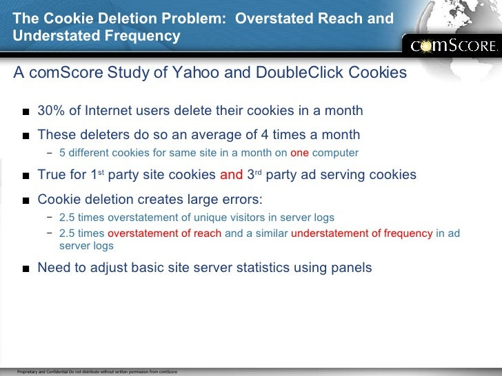 The Cookie Deletion Problem:  Overstated Reach and Understated Frequency <ul><li>30% of Internet users delete their cookie...