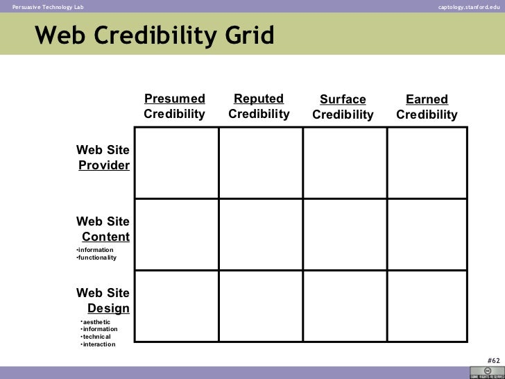 website credibility If you've ever been involved in building a websiteyou would know that it is way more complex than it looks from the outside there is just so much to plan and manage, especially if you want your website to appear credible that's why, in today's video, i cover the three key steps that you should follow if you want to build.