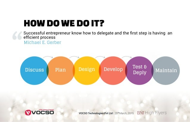 business plan for web design company ppt