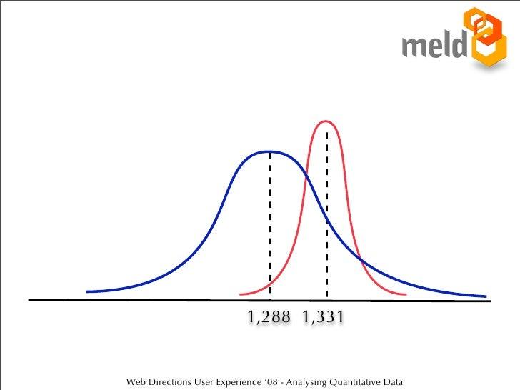 Analysing quantitative data