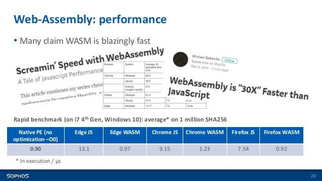 Web (dis)assembly