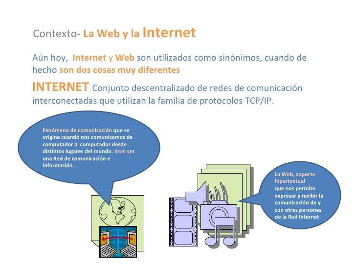 Contexto -  La Web y la  Internet <ul><li>Aún hoy,  Internet  y  Web   son utilizados como sinónimos, cuando de hecho  son...