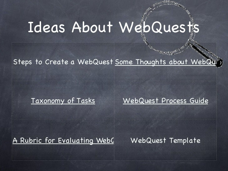 web quests