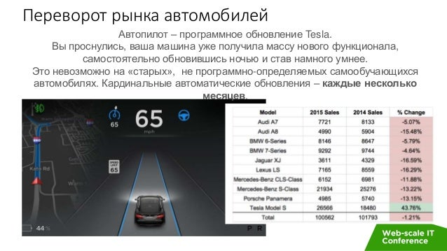 Что будет после web-scale / Максим Шапошников (Nutanix) Slide 3