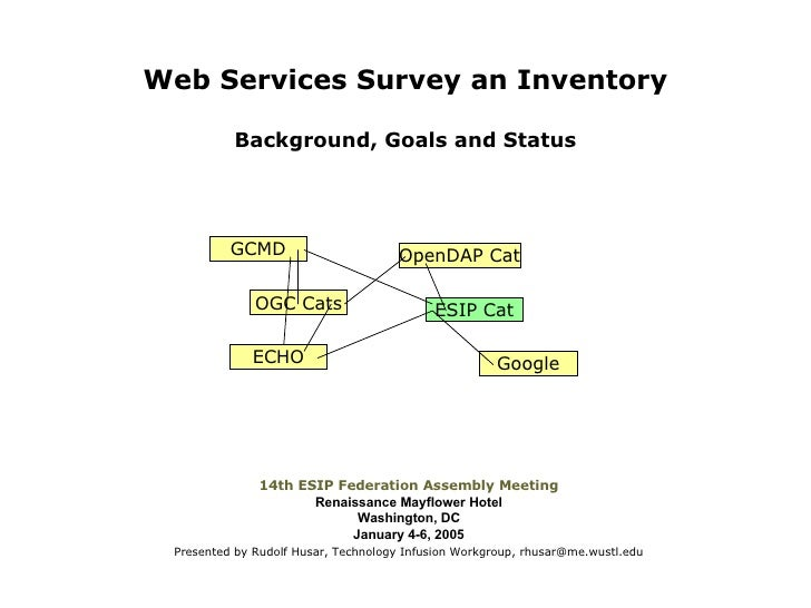 Web Services Survey an Inventory Background, Goals and Status 14th ESIP Federation Assembly Meeting Renaissance Mayflower ...