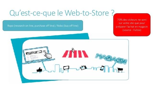 Qu'est-ce-que le Web-to-Store ? Ropo (research on line, purchase off line) / Robo (buy off line) 70% des visiteurs ne sont...