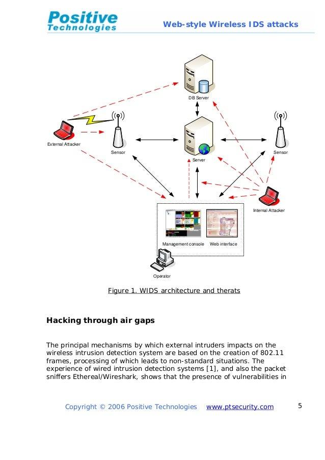 Web Style Wireless Ids Attacks Sergey Gordeychik
