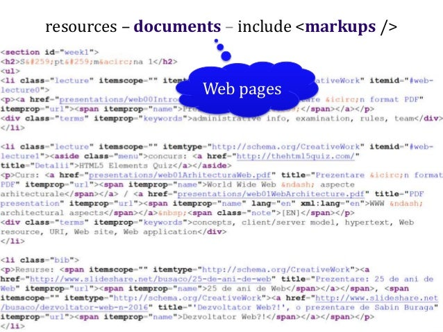 World Wide Web Design With Html C Xavier Pdf