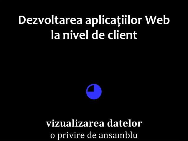 Dr.SabinBuragawww.purl.org/net/busaco Dezvoltarea aplicațiilor Web la nivel de client ◕ vizualizarea datelor o privire de...