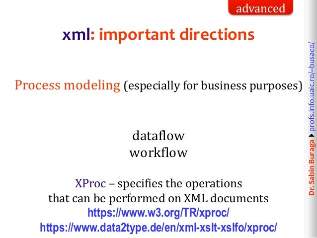 web technologies 5 12 data modeling xml family and xml namespaces