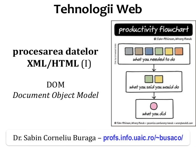 Dr.SabinBuragaprofs.info.uaic.ro/~busaco/ Tehnologii Web procesarea datelor XML/HTML (I) DOM Document Object Model Dr. Sa...