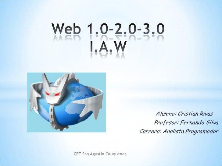 Alumno: Cristian Rivas                                 Profesor: Fernando Silva                            Carrera: Analis...