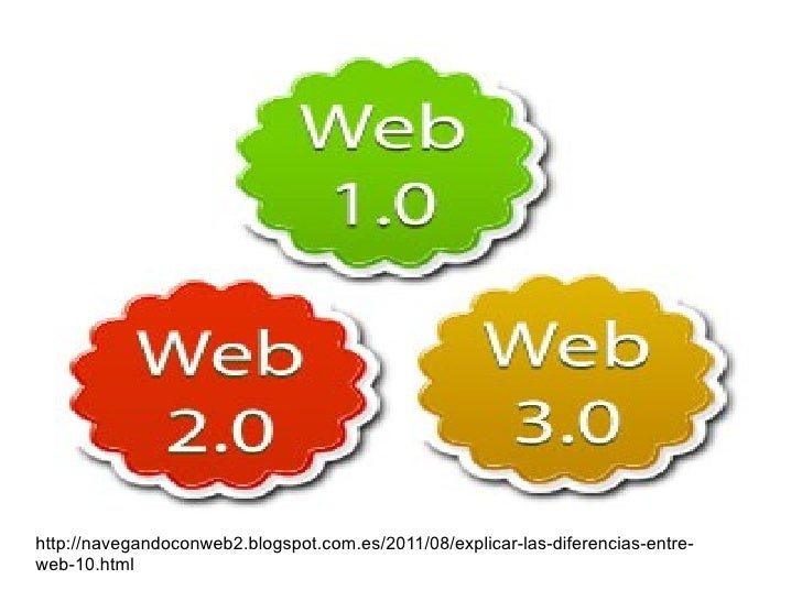 http://navegandoconweb2.blogspot.com.es/2011/08/explicar-las-diferencias-entre-web-10.html