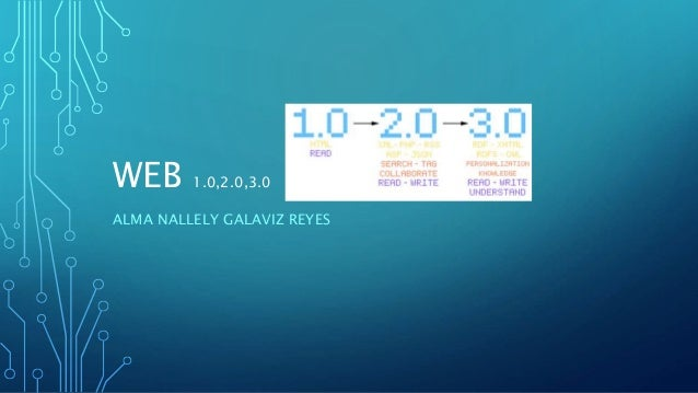 WEB 1.0,2.0,3.0 ALMA NALLELY GALAVIZ REYES