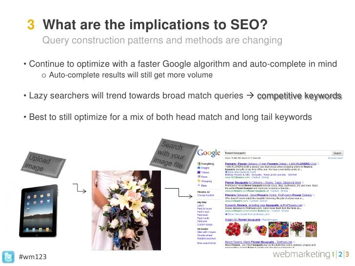 3 What are the implications to SEO?     Query construction patterns and methods are changing• Continue to optimize with a ...