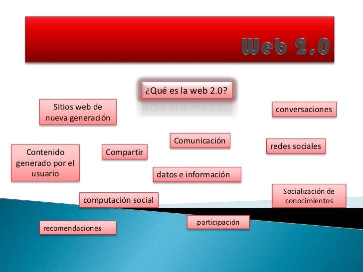 Web 2.0<br />¿Qué es la web 2.0?<br />Sitios web de nueva generación<br />conversaciones<br />Comunicación<br />redes soci...