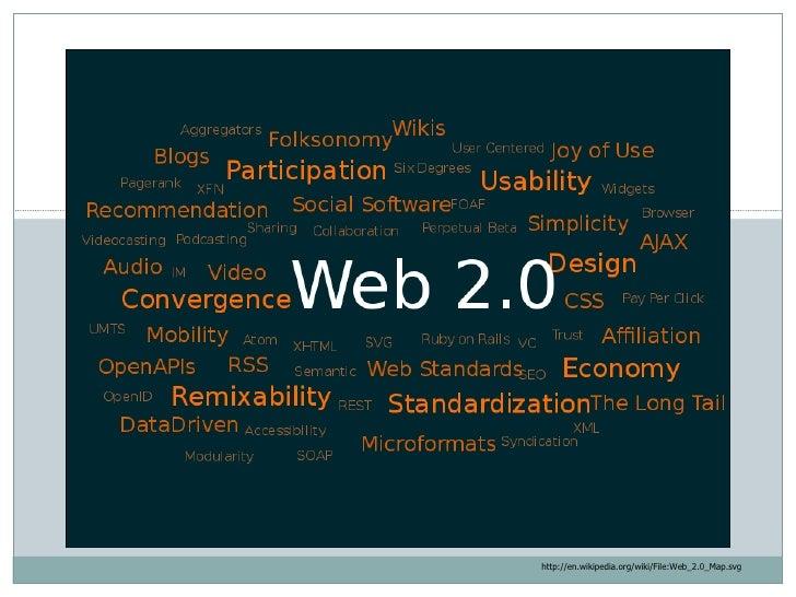 Web2.0 http://en.wikipedia.org/wiki/File:Web_2.0_Map.svg