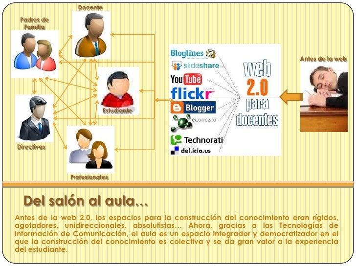 Web 2.0 Slide 2