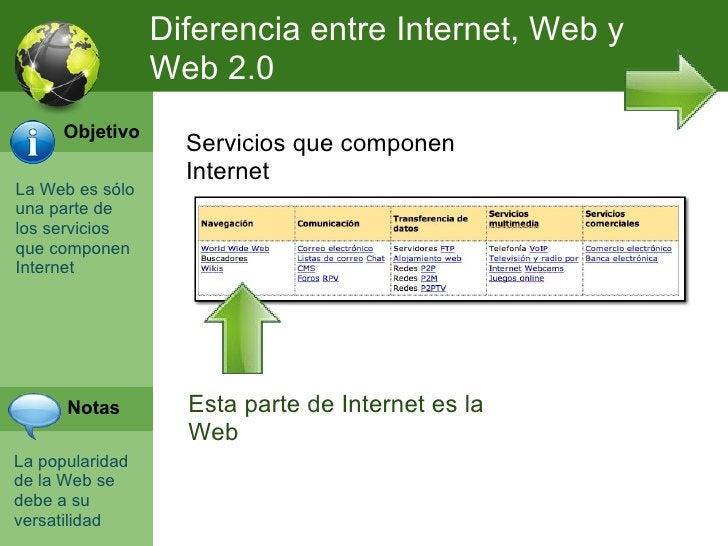Diferencia entre Internet, Web y                 Web 2.0      Objetivo                   Servicios que componen           ...