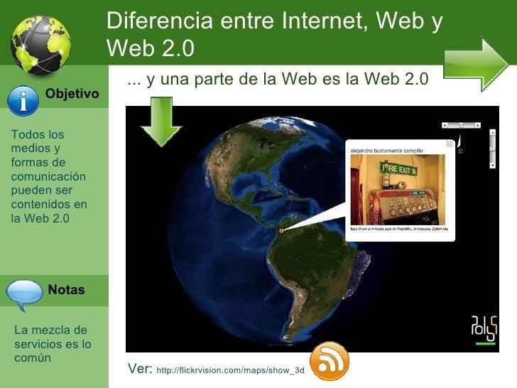 Diferencia entre Internet, Web y                  Web 2.0                   ... y una parte de la Web es la Web 2.0     Ob...