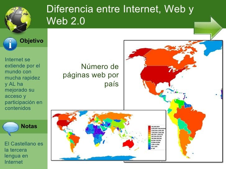 Diferencia entre Internet, Web y                   Web 2.0      ObjetivoInternet seextiende por el            Número demun...