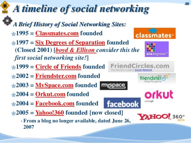 Sex social network list