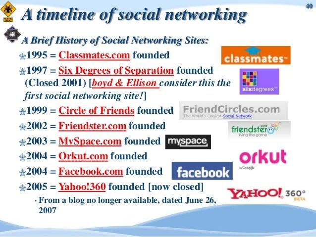 Sex social network list