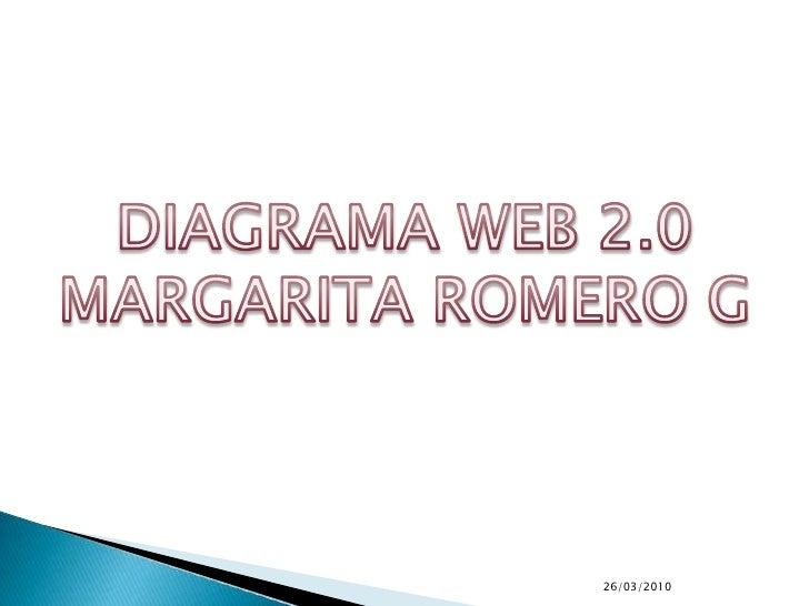 25/03/2010<br />DIAGRAMA WEB 2.0<br />MARGARITA ROMERO G<br />