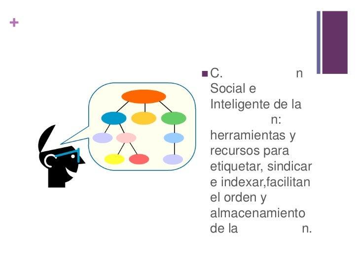 +     C.             n     Social e     Inteligente de la                 n:     herramientas y     recursos para     eti...