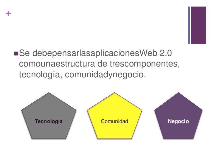 +     SedebepensarlasaplicacionesWeb 2.0     comounaestructura de trescomponentes,     tecnología, comunidadynegocio.    ...