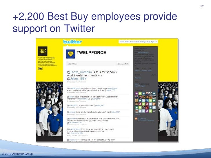 +2,200 Best Buy employees provide support on Twitter<br />17<br />