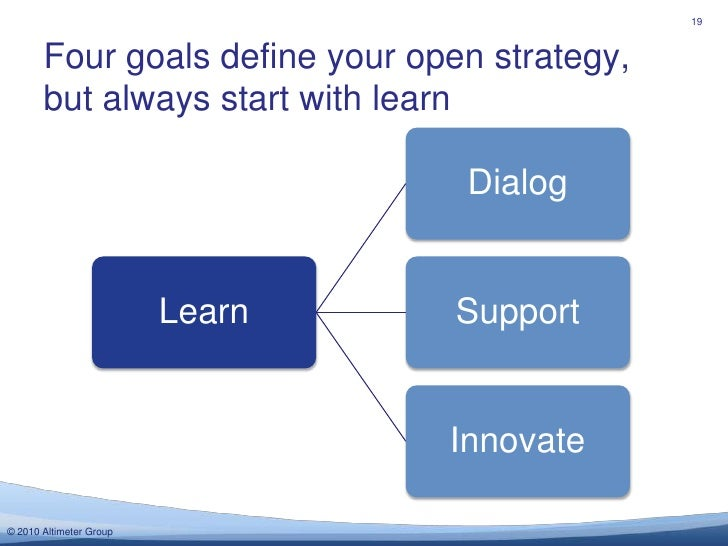 Four goals define your open strategy, but always start with learn<br />19<br />