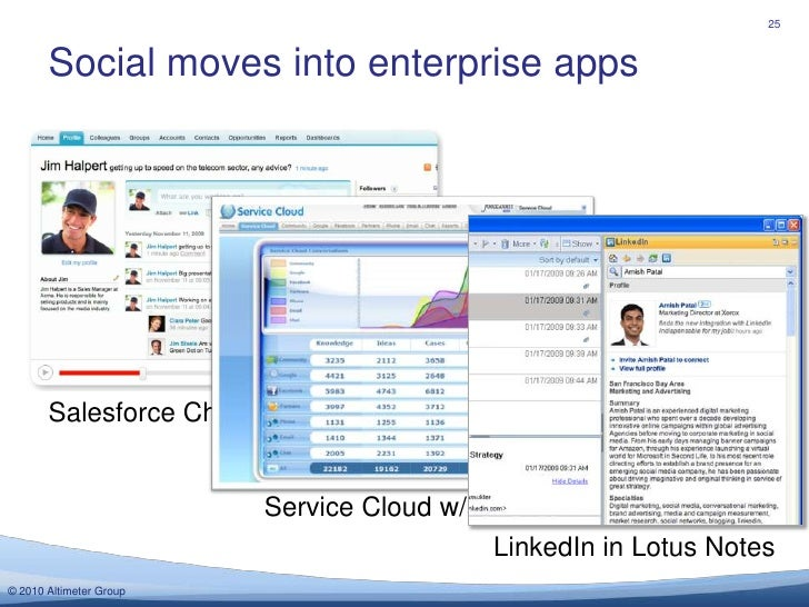 Social moves into enterprise apps<br />Salesforce Chatter<br />Service Cloud w/social<br />LinkedIn in Lotus Notes<br />25...
