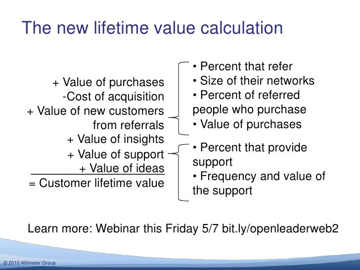 The new lifetime value calculation<br /><ul><li> Percent that refer