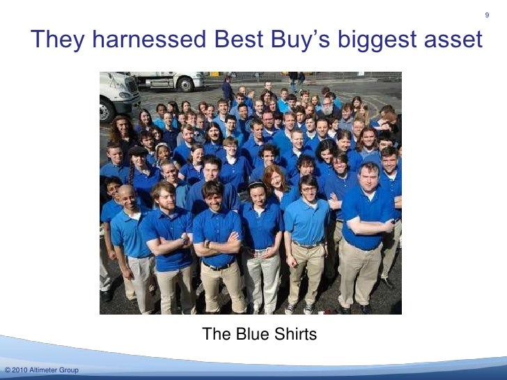 They harnessed Best Buy's biggest asset<br />9<br />The Blue Shirts<br />