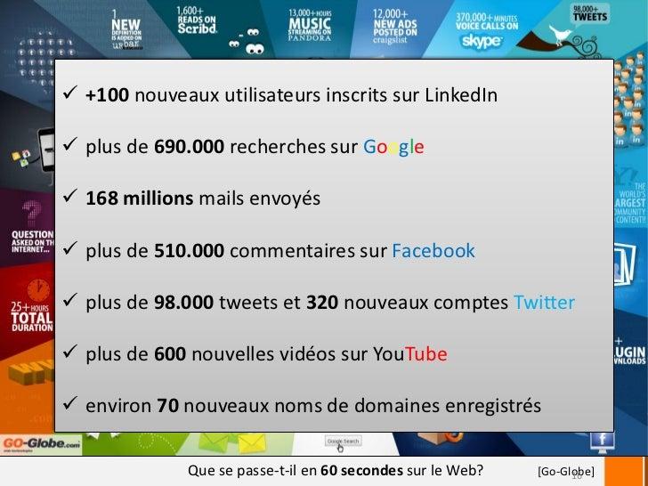 web 2 0 et r u00e9seaux sociaux professionnels par oussama
